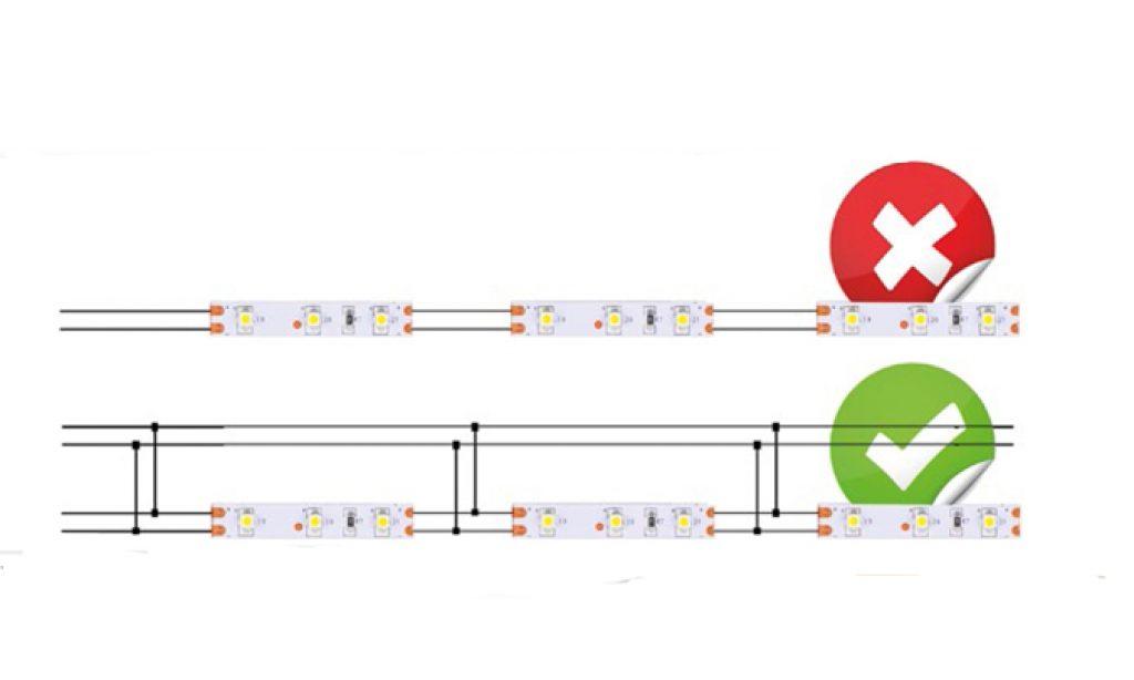 Najczęściej popełniane błędy w instalacjach oświetlenia LED