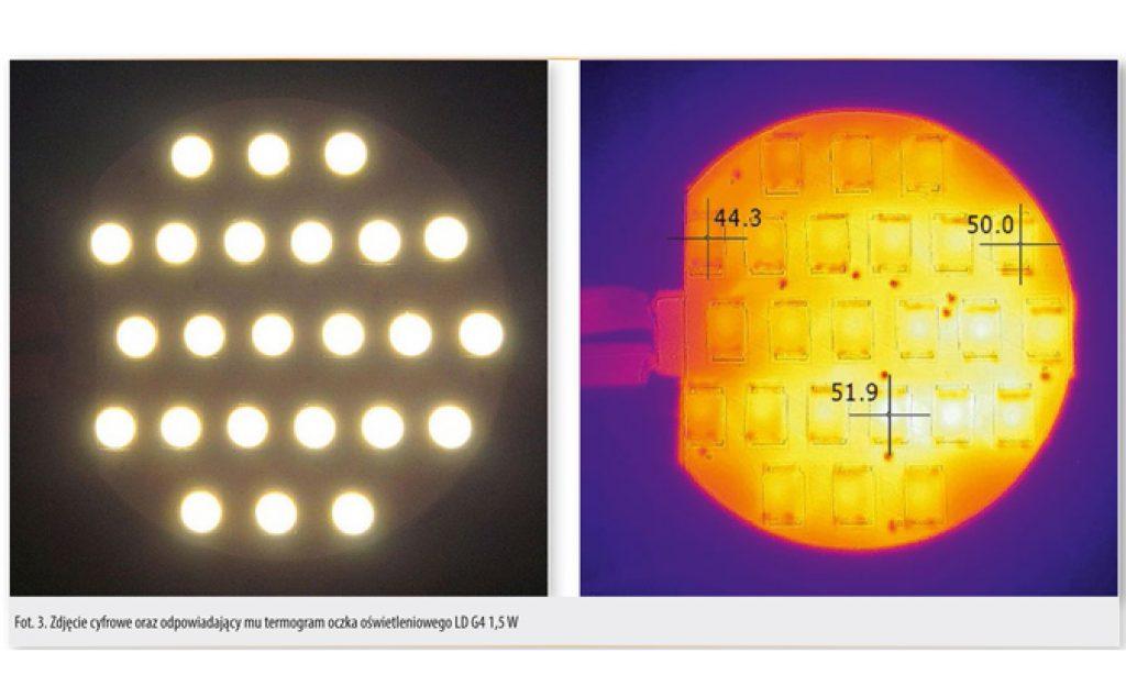 Diody LED w kamerze termowizyjnej