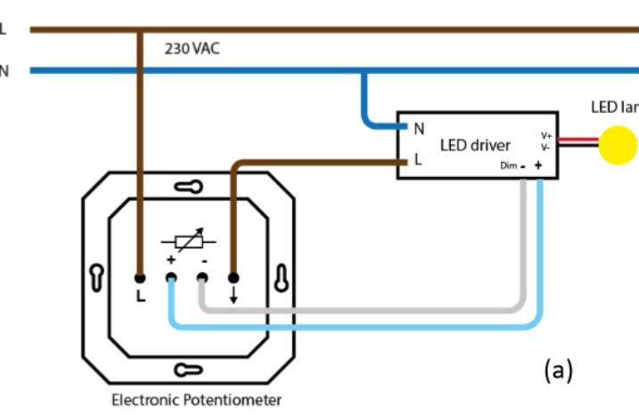 Współdziałanie elektronicznych potencjometrów obrotowych 1–10 V z zasilaczami LED