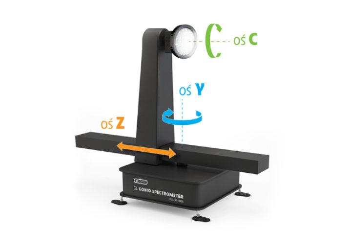Jak zorganizować nowoczesne laboratorium fotometryczne?