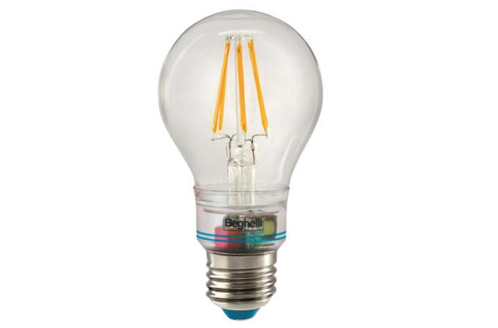 Nowa generacja akumulatorowych lamp LED