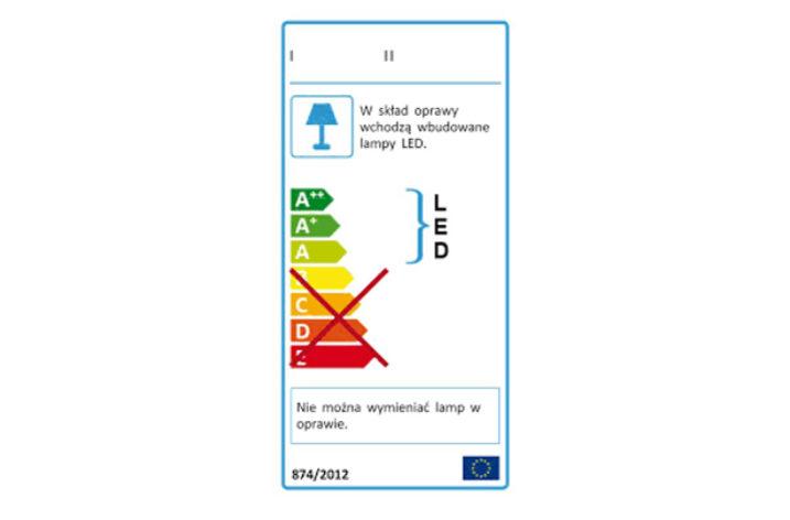Nowelizacja ustawy dotycząca etykiet energetycznych