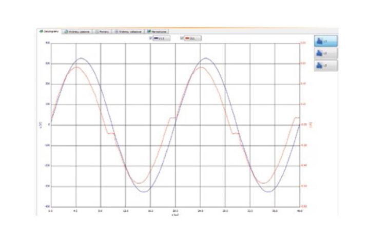 Rabbit stworzy innowacyjne aktywne filtry harmonicznych małej mocy