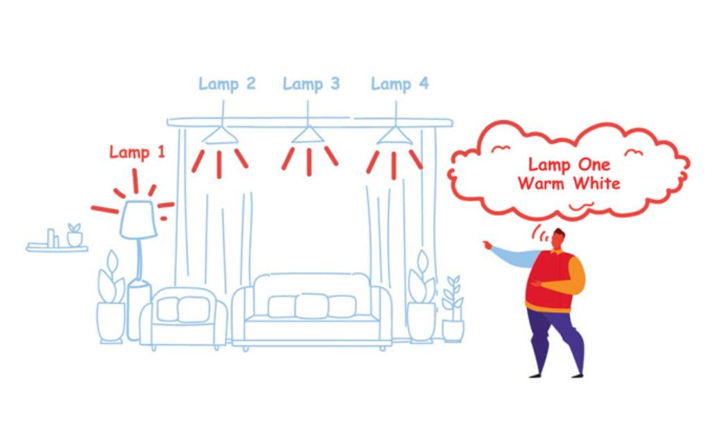 Sterowanie oświetleniem za pomocą głosu, bez połączenia z Internetem