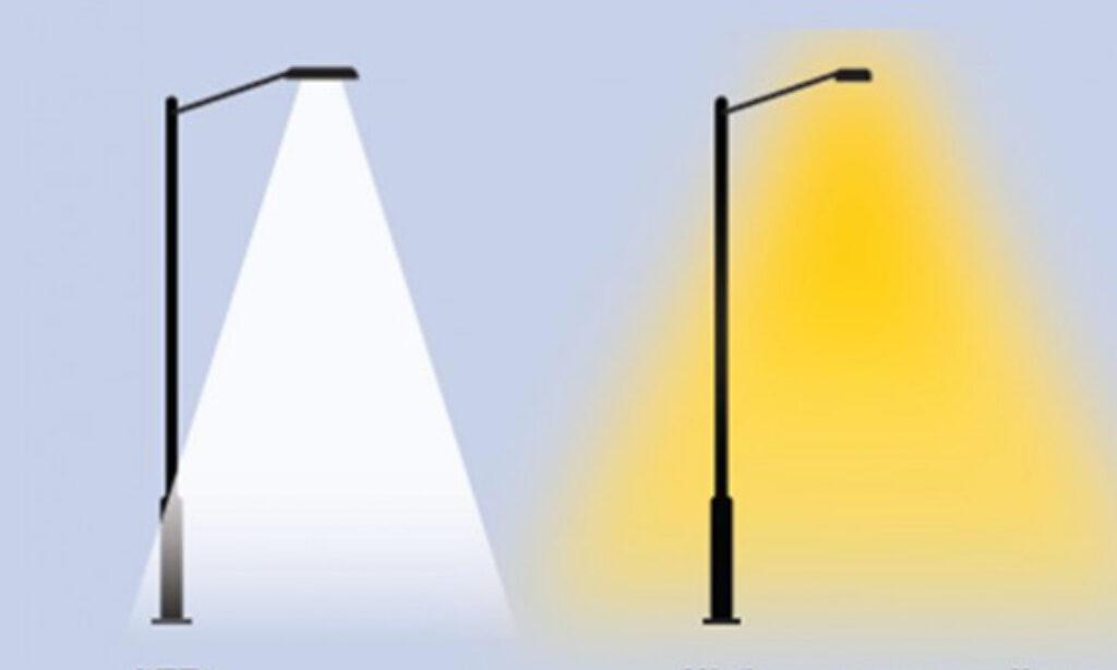 Kompendium wiedzy o oświetleniu drogowym
